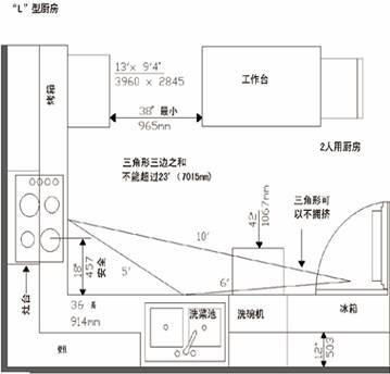 厨房电子炉灶电路图