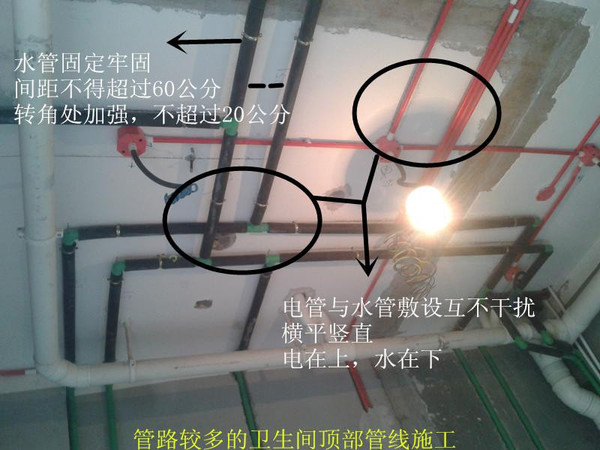 分支电线标准接线图