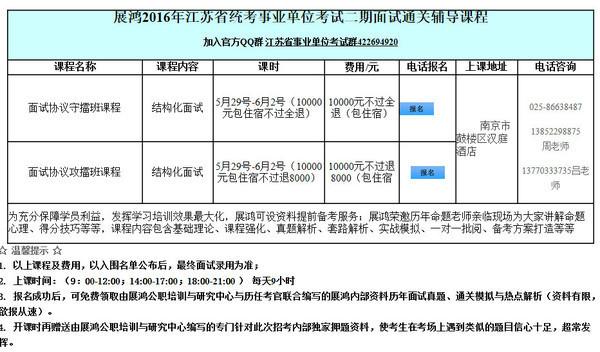 2016江苏省事业单位面试辅导热点解析13